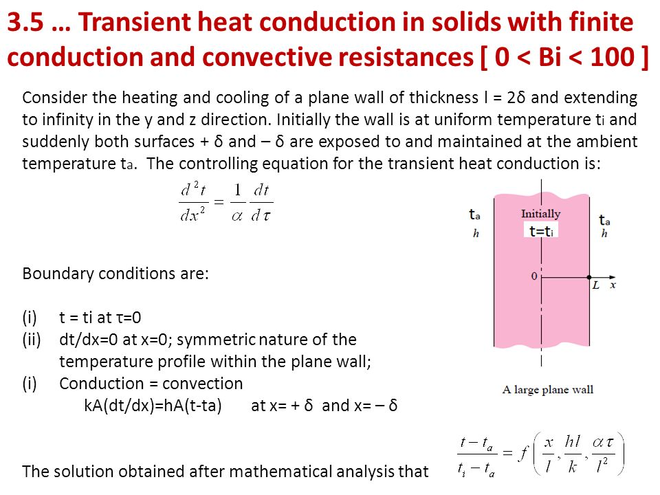 transient heat conduction 1 finite difference example: 1d explicit heat equation  transient (ie time-dependent) heat conduction  h s, and j c jaeger (1959), conduction of heat in.